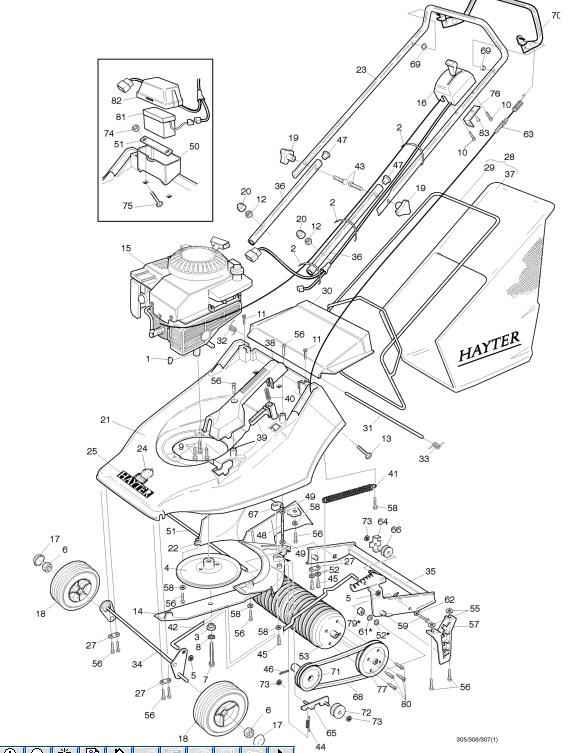 Diagram Serial