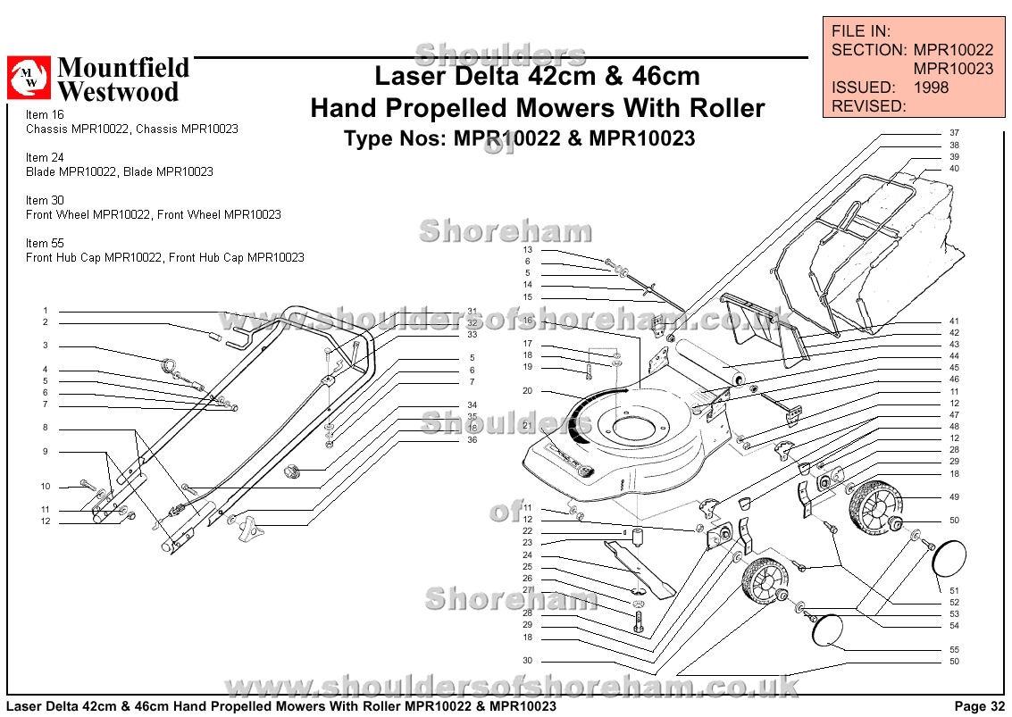 Mountfield Laser Delta Manual