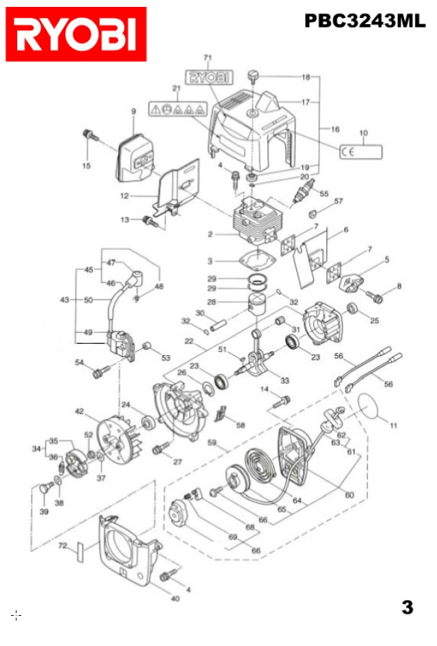 ryobi pbc3243ml spares and spare parts diagrams spares and spare parts