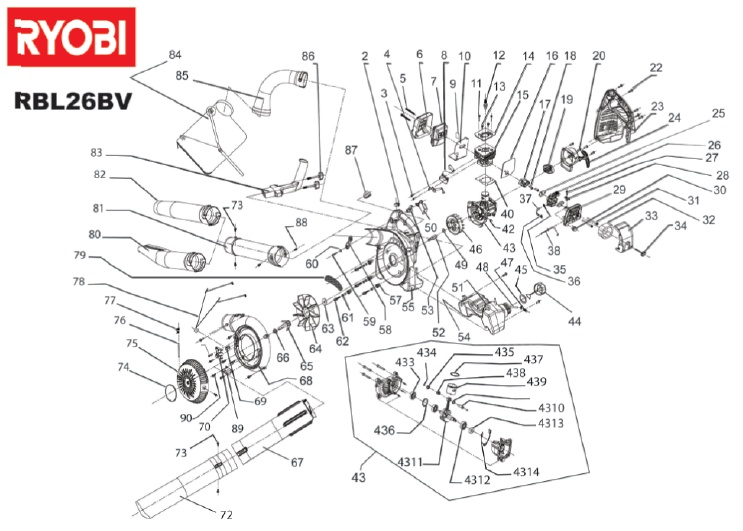 ryobi rbl26bv spares and spare parts diagrams spares and spare parts